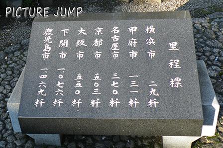 国道1号線の起点・東京日本橋