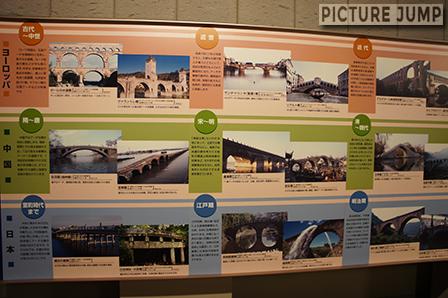 石橋記念館には世界各地の石橋に関する情報を展示